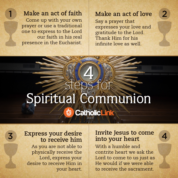 The Act of Spiritual Communion